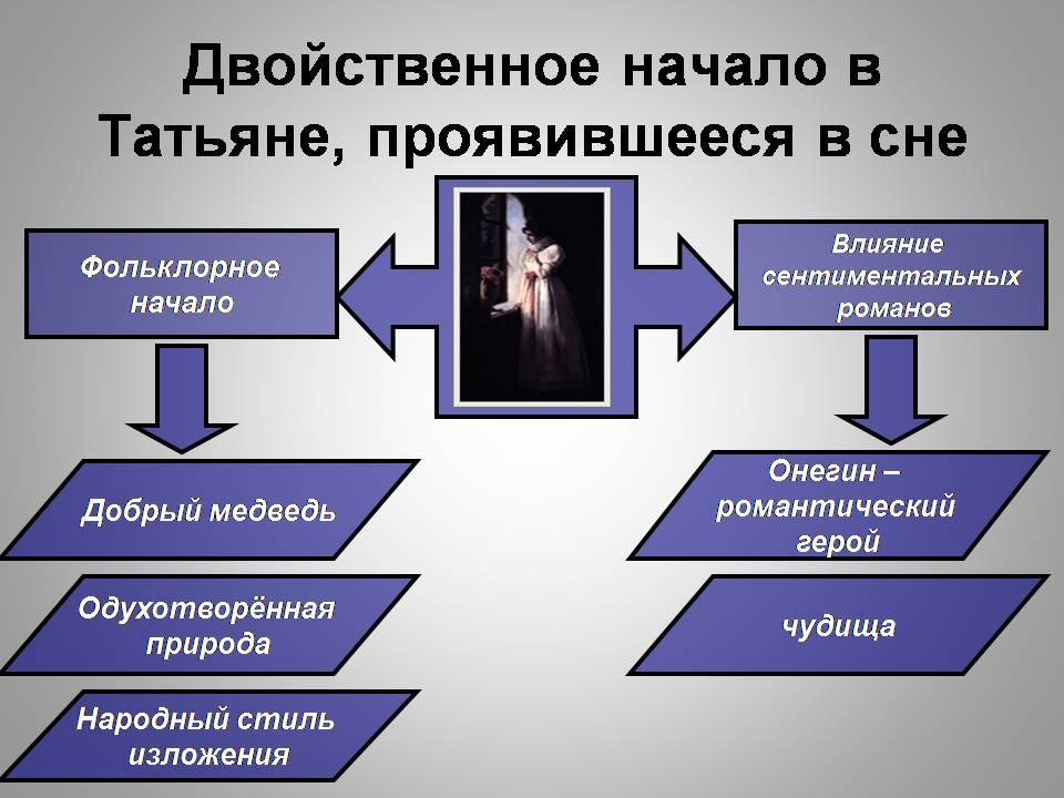 Внимательно рассмотрите схему.