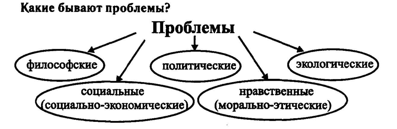 проблема отношений детей и родителей егэ русский язык сочинение